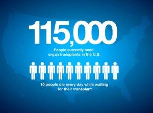 organ-donation-graphic